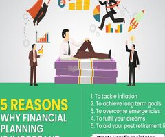 Best Portfolio Management Services in India | Equity Advisory Services | Right Horizons